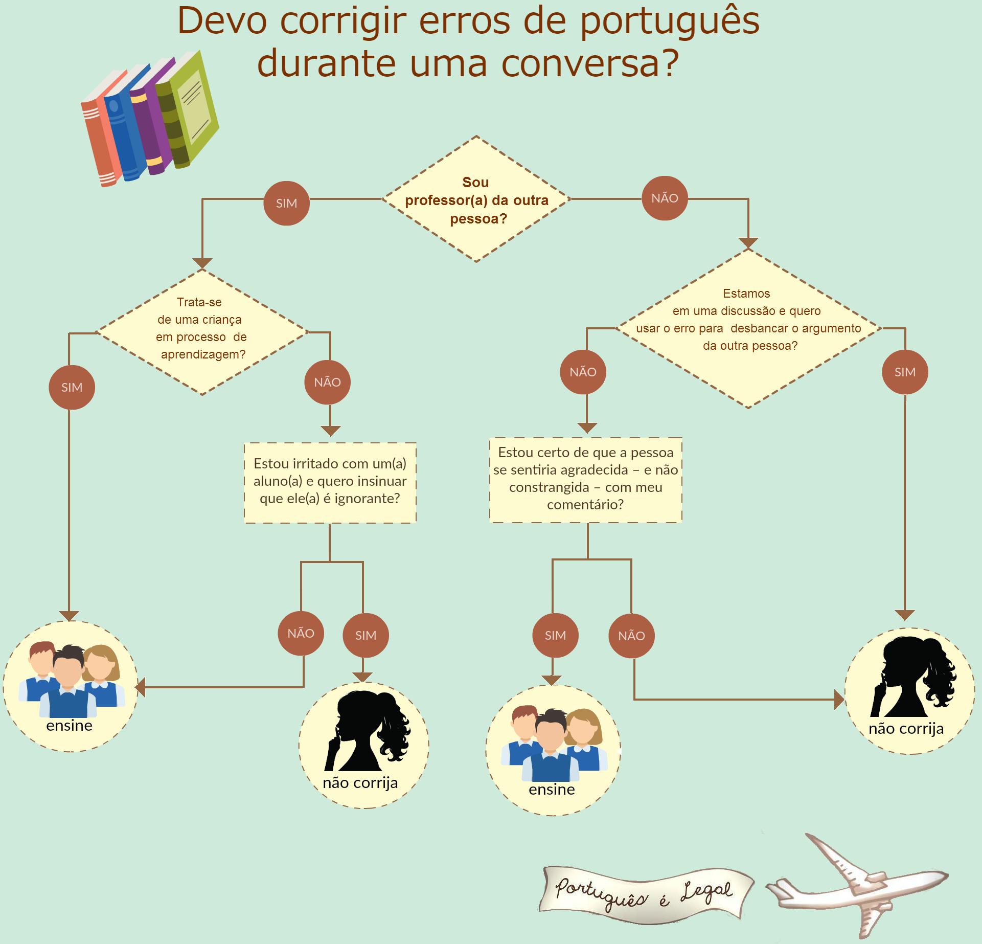 portugues-bom-senso-1